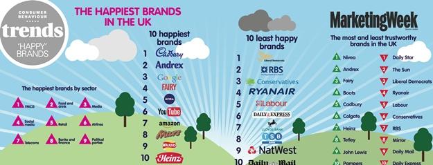 3024610_happy-brands-2014-fullwidth